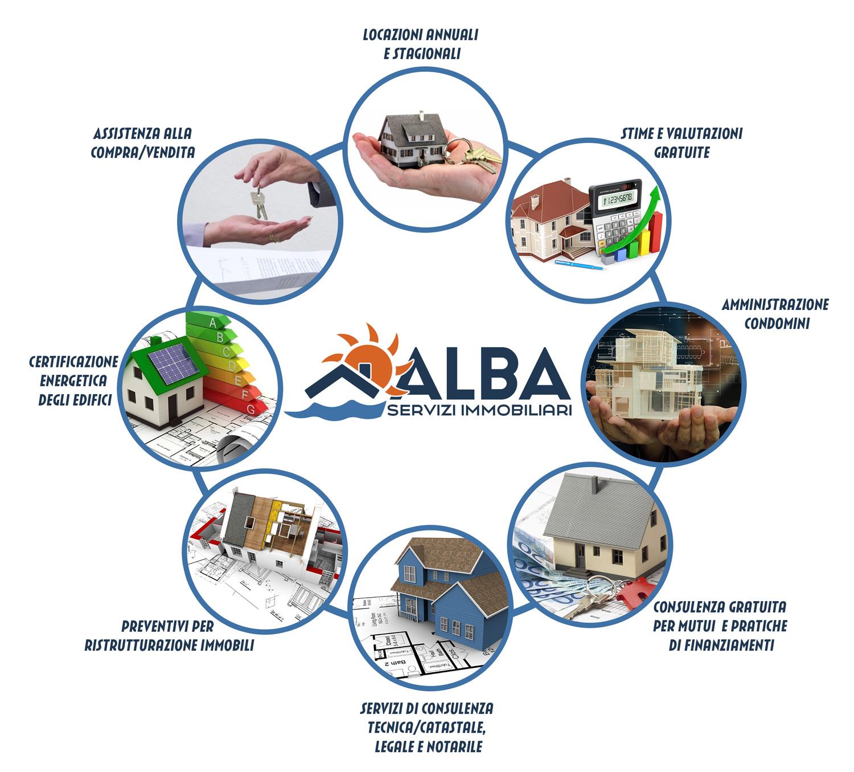 Alba immobiliare servizi immobiliari a 360 for Ammobiliare casa